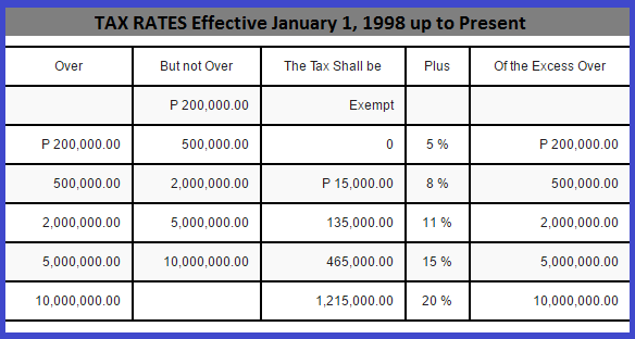 estate-tax-computation