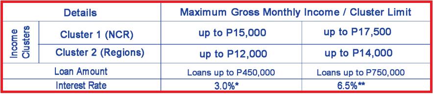 pagibig-housing-loan
