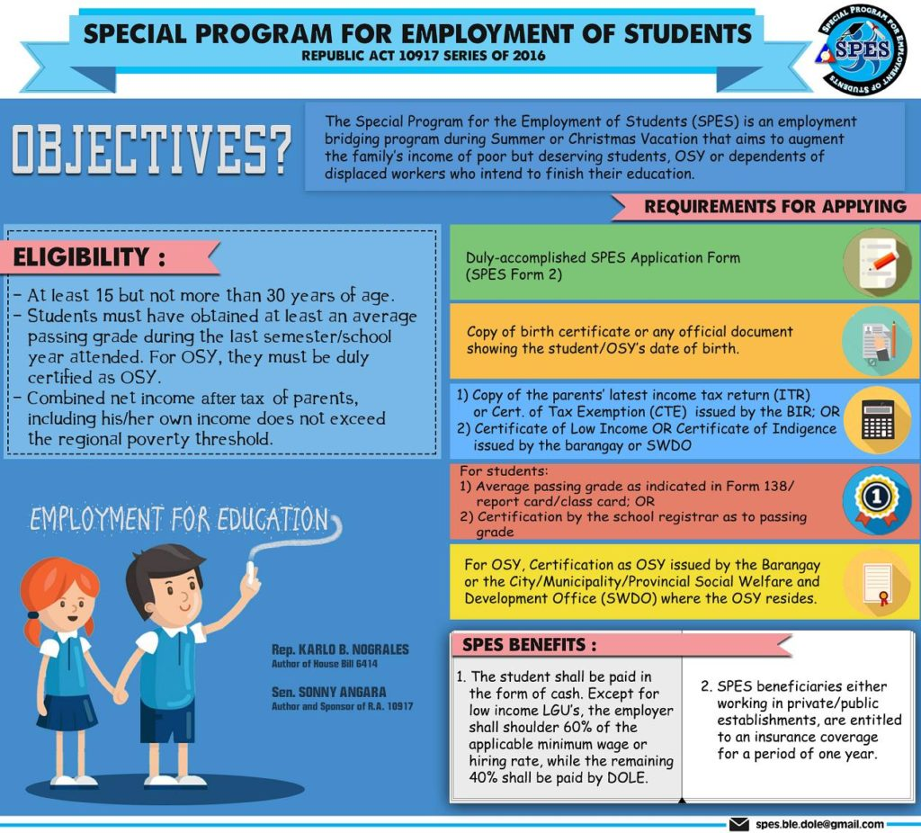 Special Program for the Employment of Students (SPES)