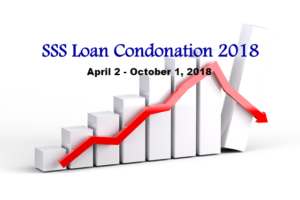 How to Apply for SSS Loan Condonation Program 2018 (LRP)